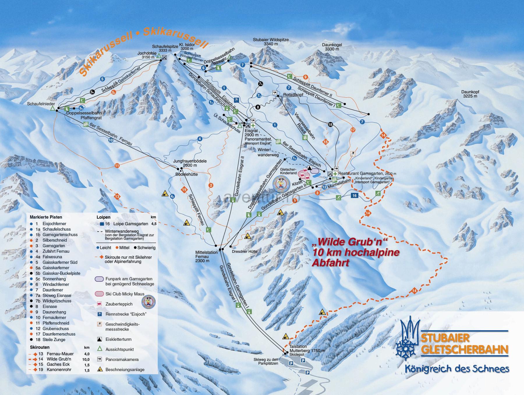 Lyžařská mapa sjezdovek areálu Ledovec Stubai