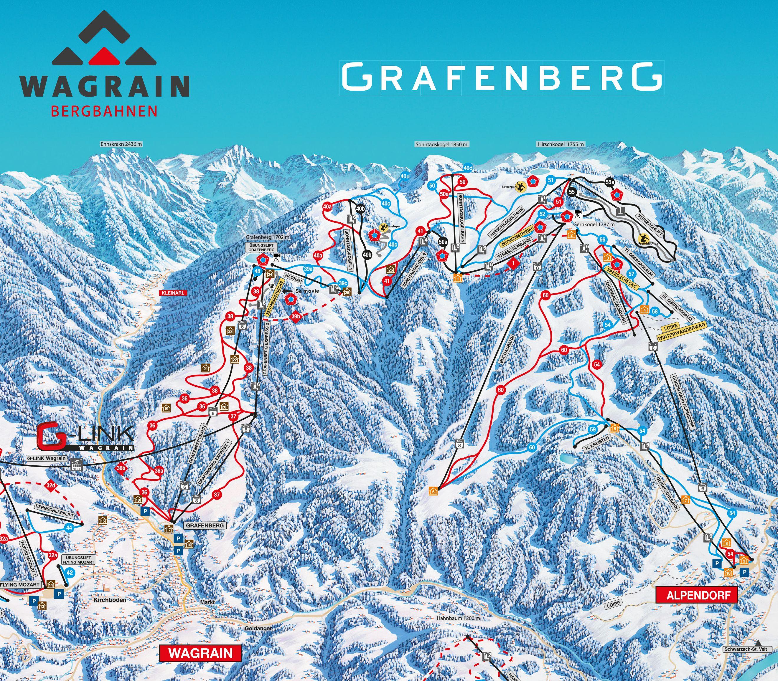 Lyžařská mapa sjezdovek areálu Wagrain / Grafenberg - Alpendorf (St. Johann)